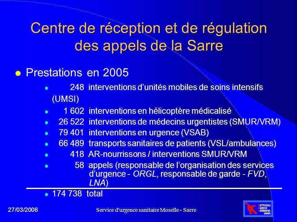 Centre de réception et de régulation des appels de la Sarre