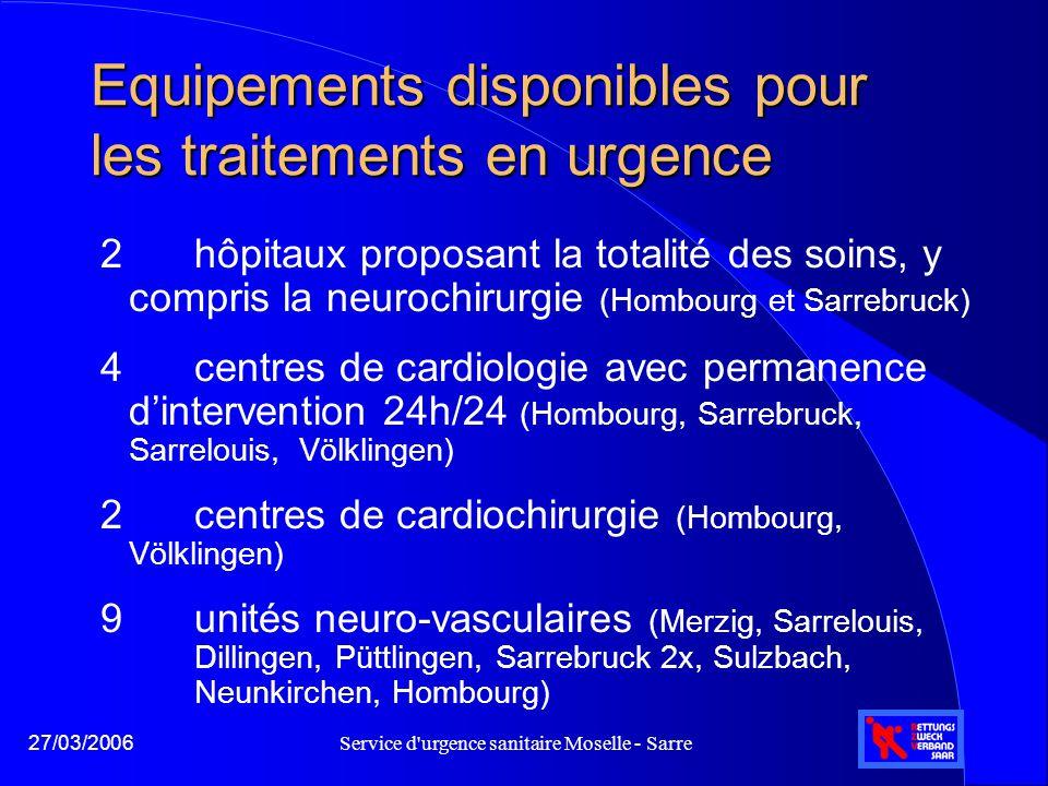 Equipements disponibles pour les traitements en urgence