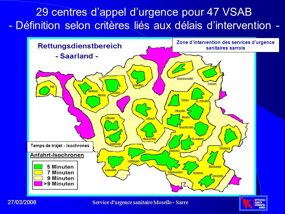 29 centres d'appel d'urgence pour 47 VSAB