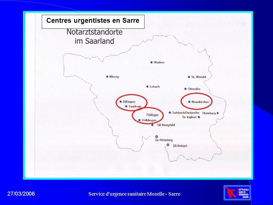 Centres urgentistes en Sarre