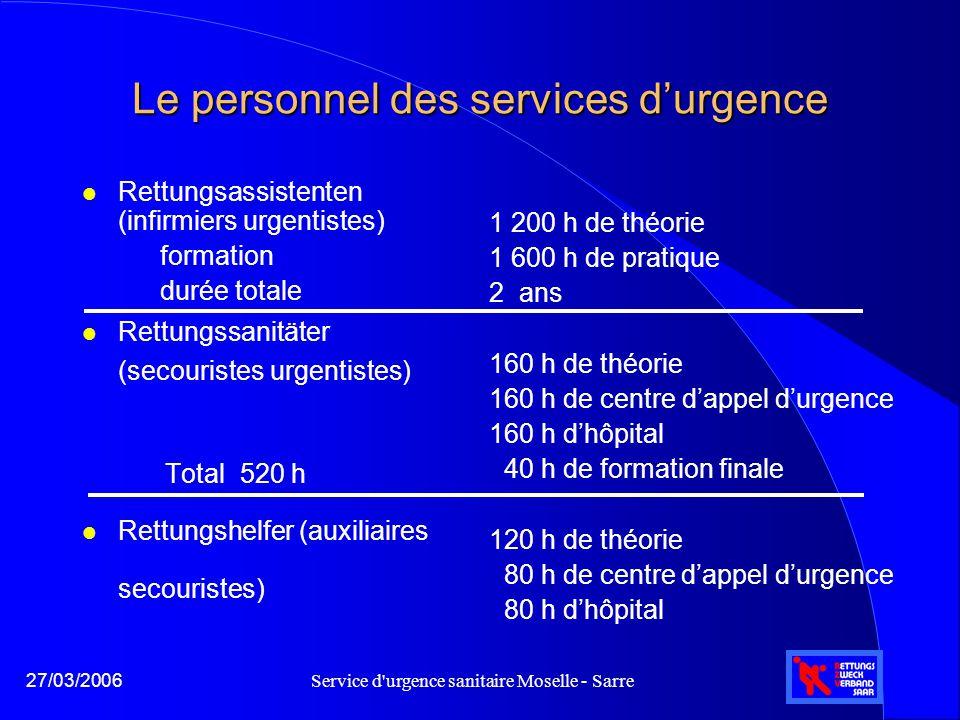 Le personnel des services d'urgence