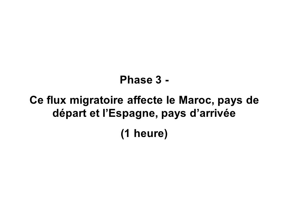 Phase 3 - Ce flux migratoire affecte le Maroc, pays de départ et l'Espagne, pays d'arrivée.