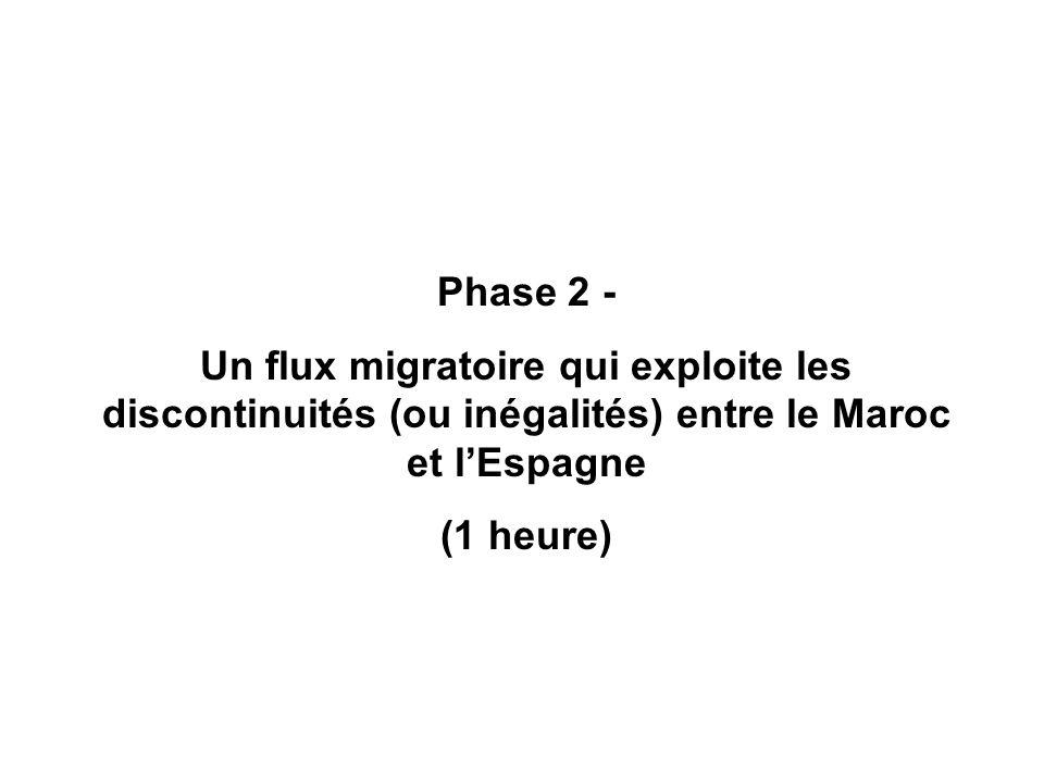 Phase 2 - Un flux migratoire qui exploite les discontinuités (ou inégalités) entre le Maroc et l'Espagne.