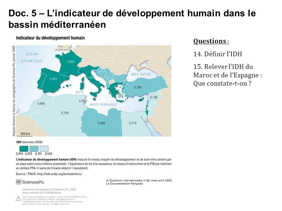 Doc. 5 – L'indicateur de développement humain dans le bassin méditerranéen