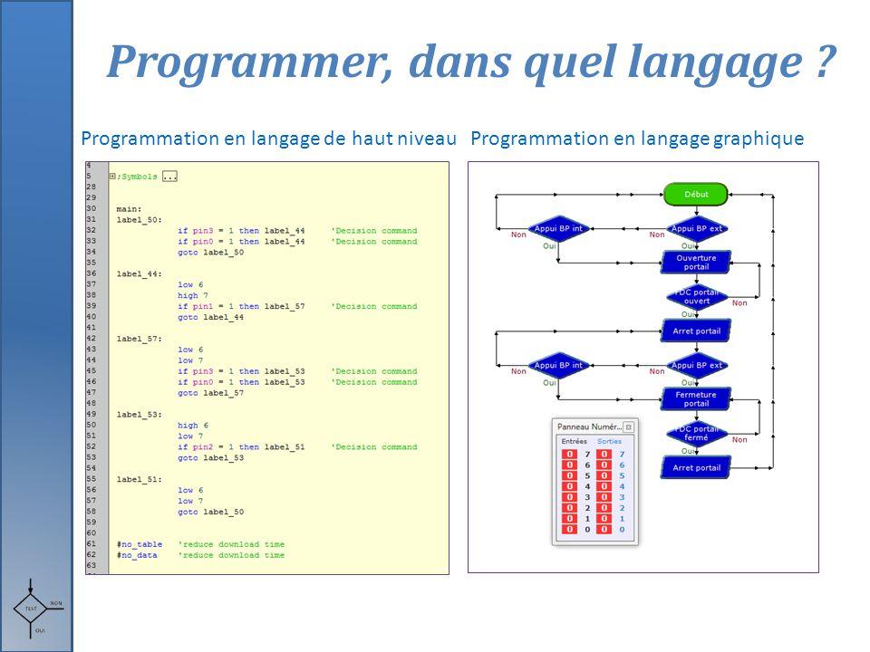 Programmer, dans quel langage