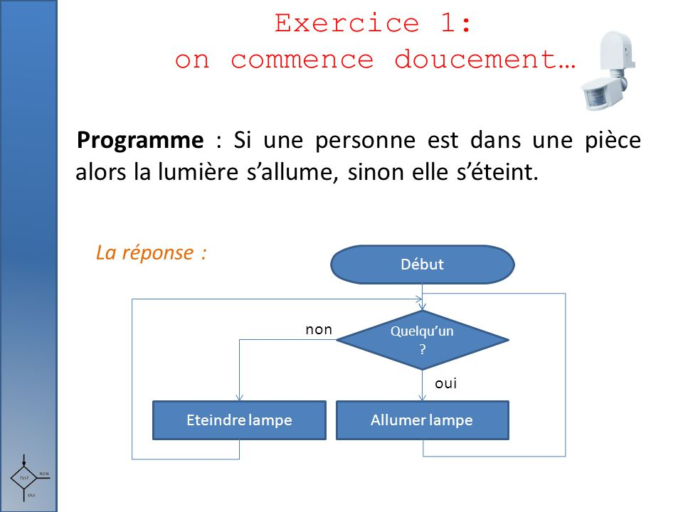 Exercice 1: on commence doucement…