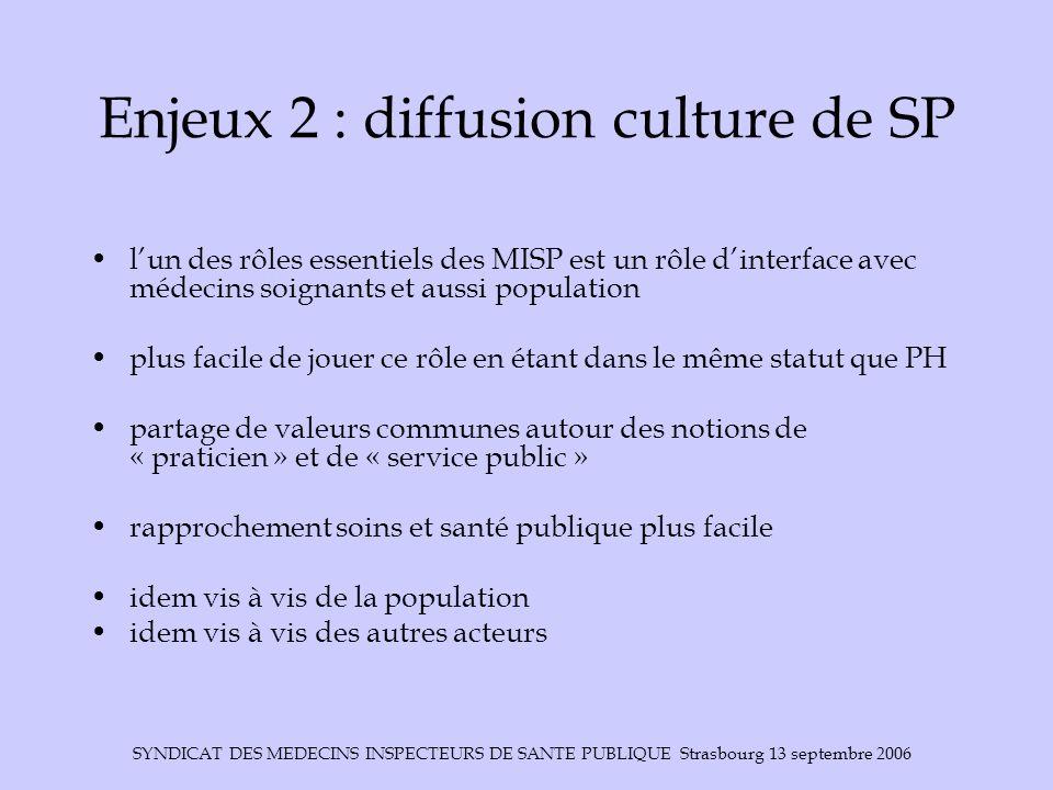 Enjeux 2 : diffusion culture de SP