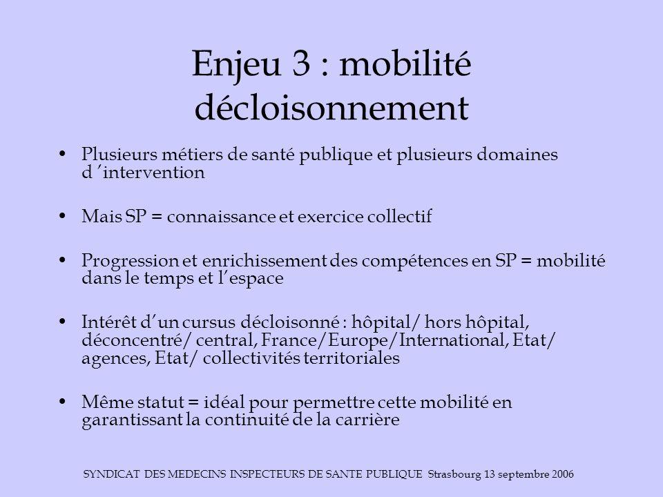 Enjeu 3 : mobilité décloisonnement
