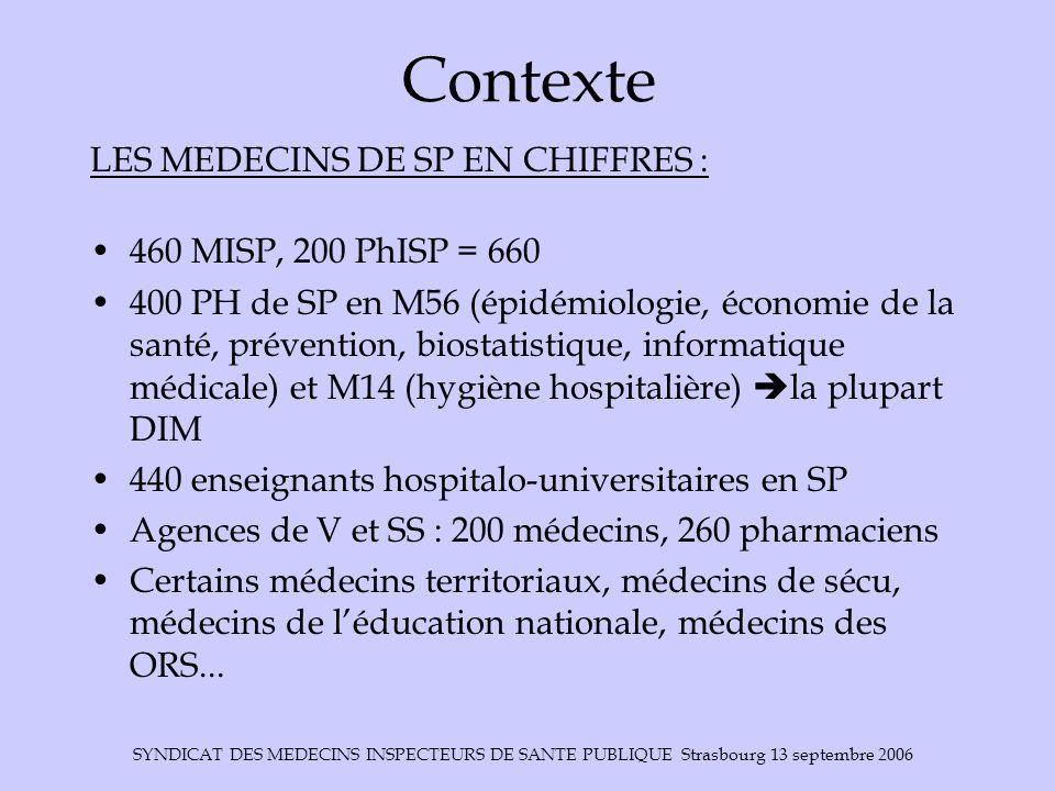 Contexte LES MEDECINS DE SP EN CHIFFRES : 460 MISP, 200 PhISP = 660