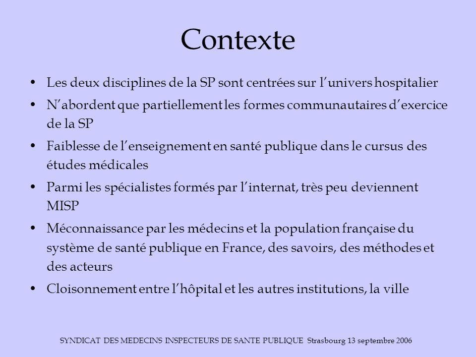 Contexte Les deux disciplines de la SP sont centrées sur l'univers hospitalier.