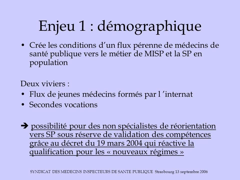 Enjeu 1 : démographique Crée les conditions d'un flux pérenne de médecins de santé publique vers le métier de MISP et la SP en population.