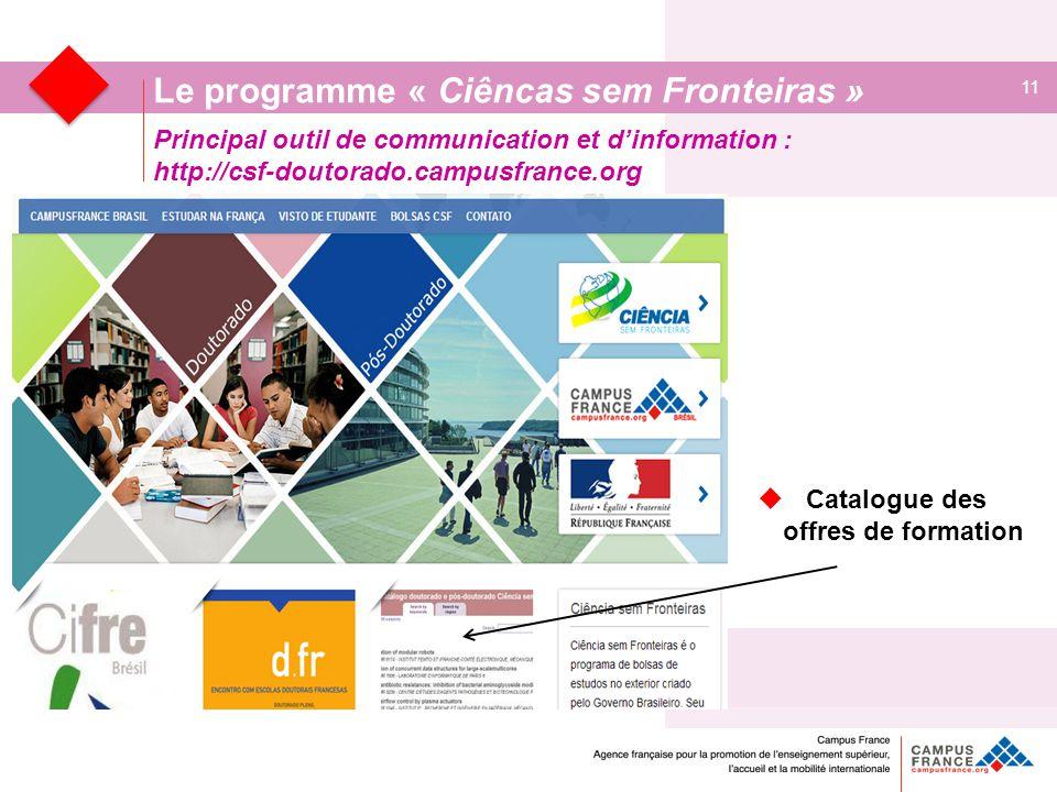 Le programme « Ciêncas sem Fronteiras »