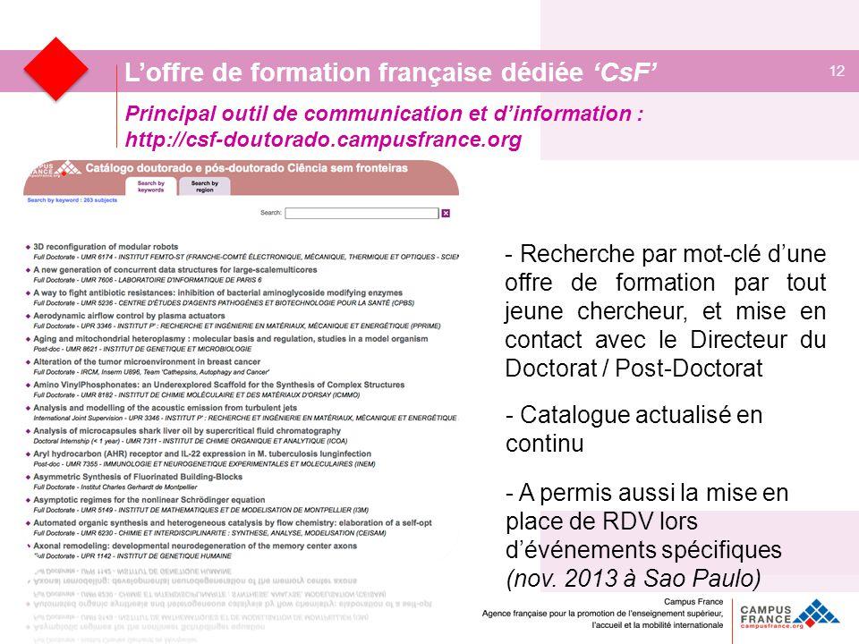 L'offre de formation française dédiée 'CsF'