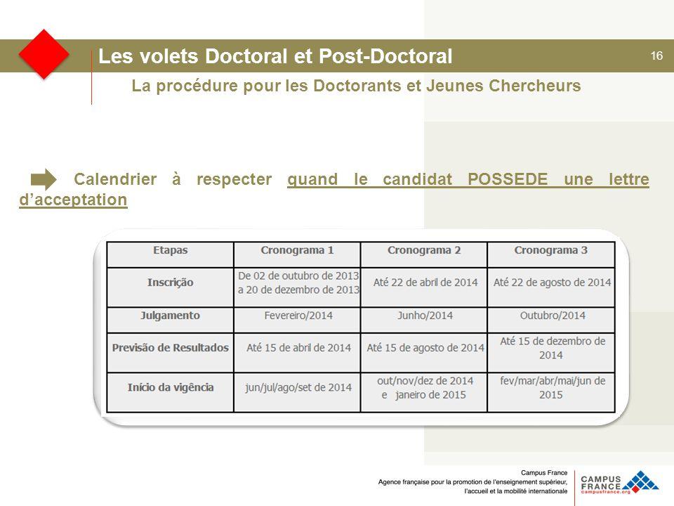 Les volets Doctoral et Post-Doctoral