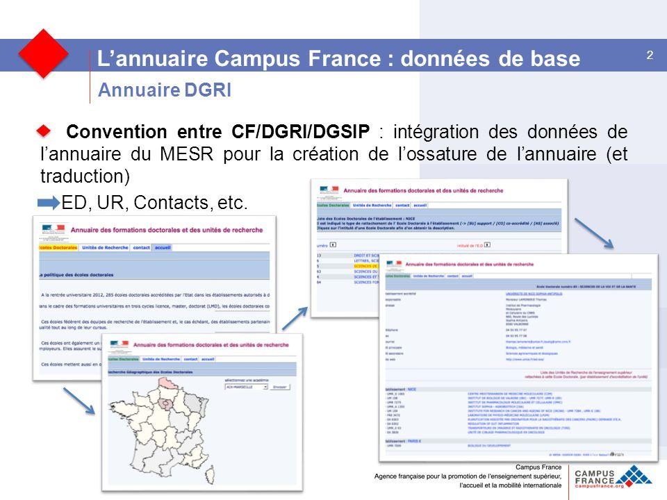 L'annuaire Campus France : données de base