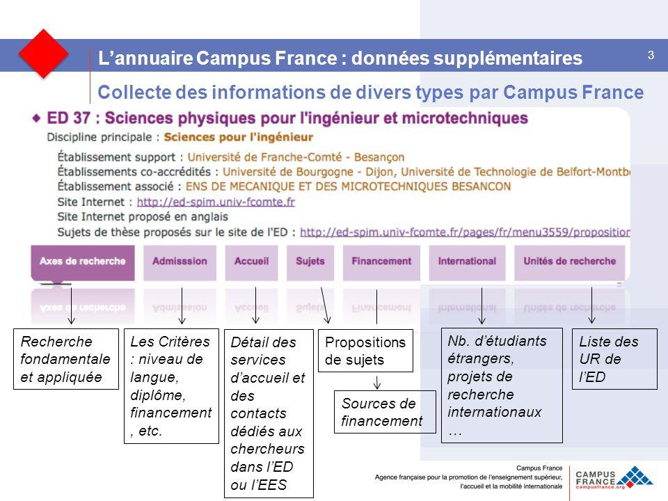 L'annuaire Campus France : données supplémentaires