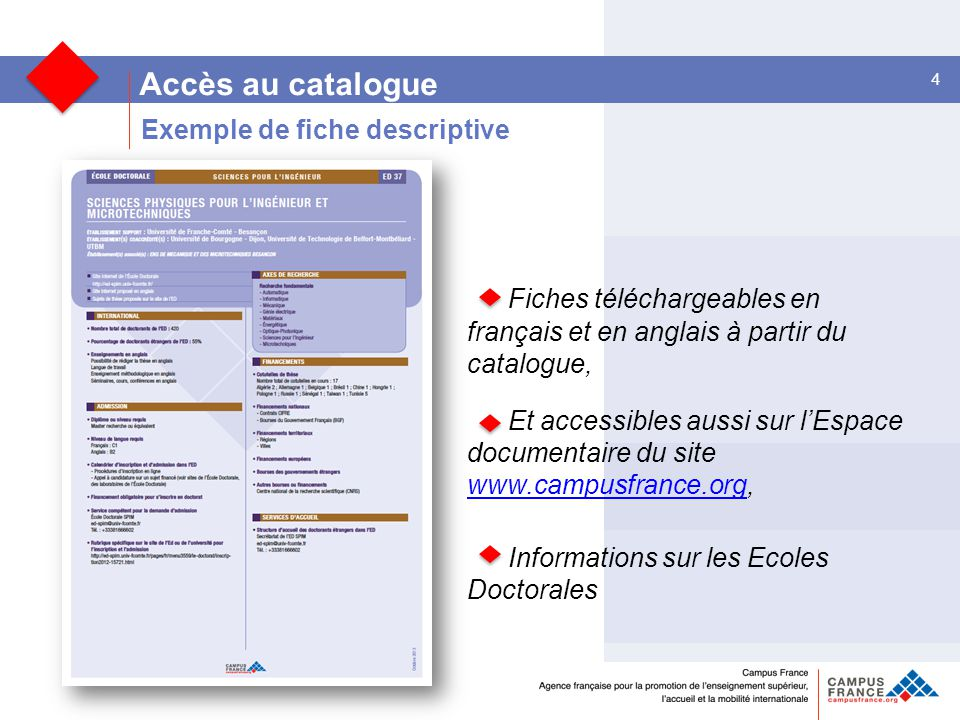 Accès au catalogue 4. Exemple de fiche descriptive.
