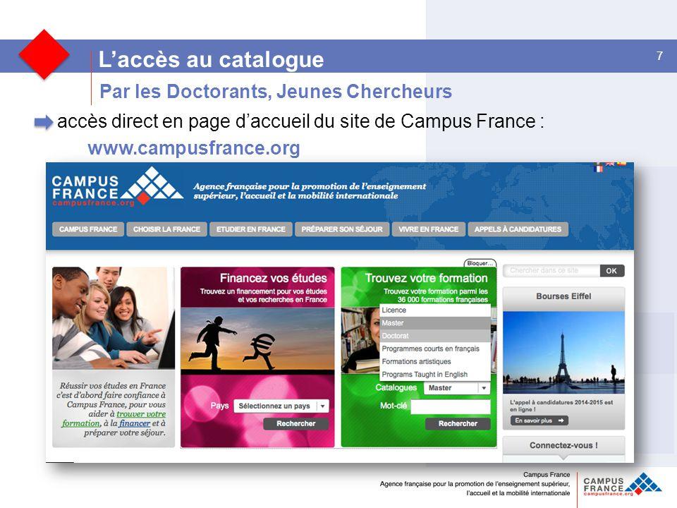 L'accès au catalogue Par les Doctorants, Jeunes Chercheurs