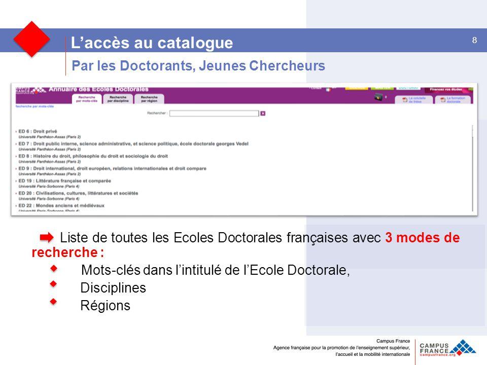L'accès au catalogue Par les Doctorants, Jeunes Chercheurs Disciplines