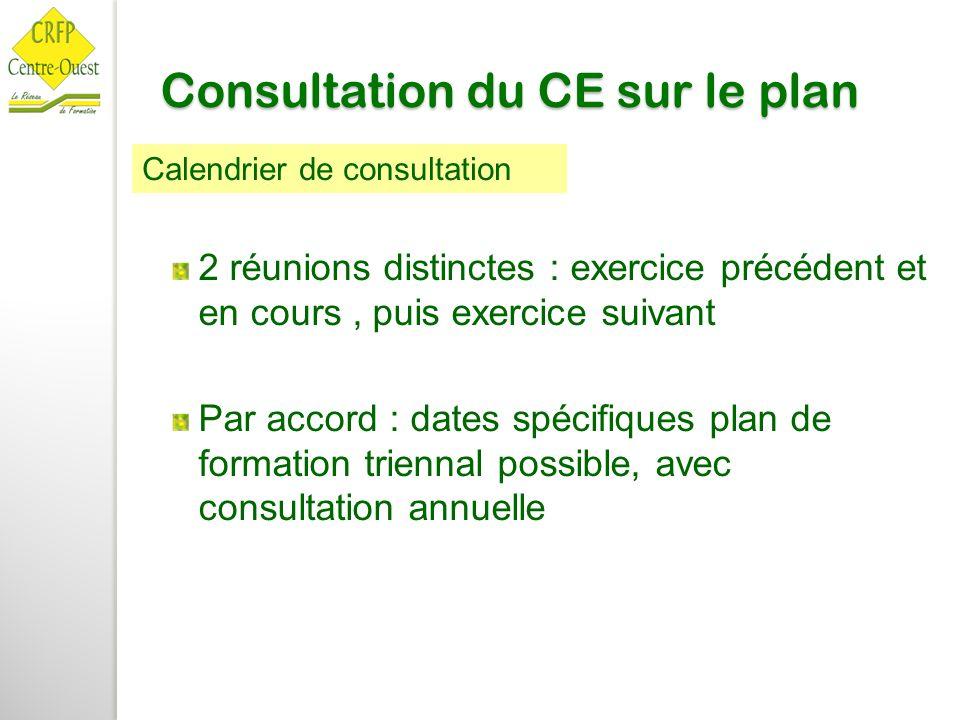 Consultation du CE sur le plan