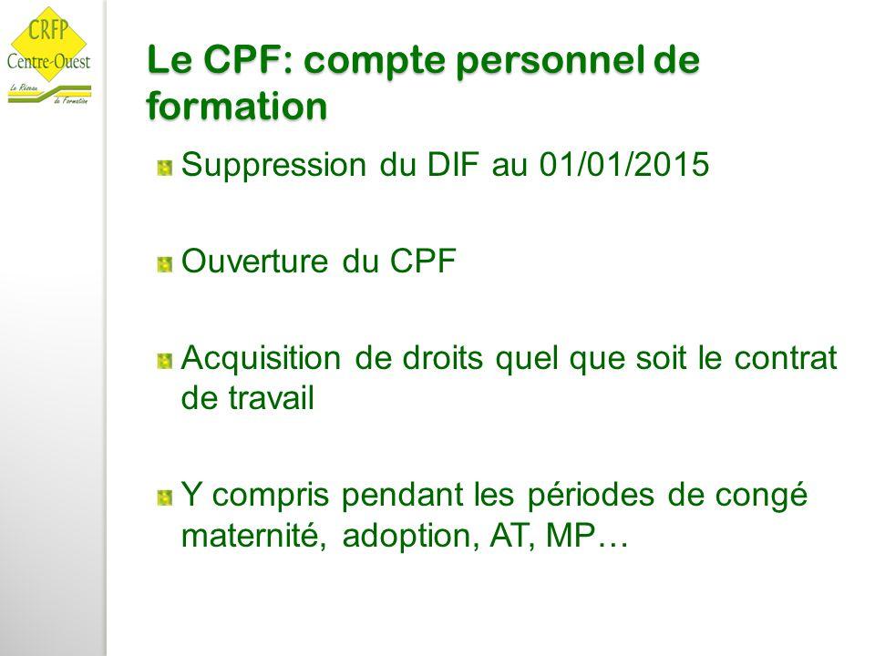 Le CPF: compte personnel de formation