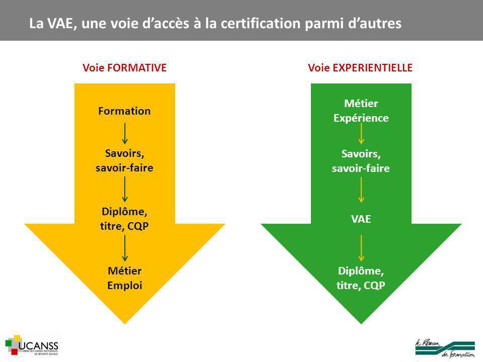 La VAE, une voie d'accès à la certification parmi d'autres