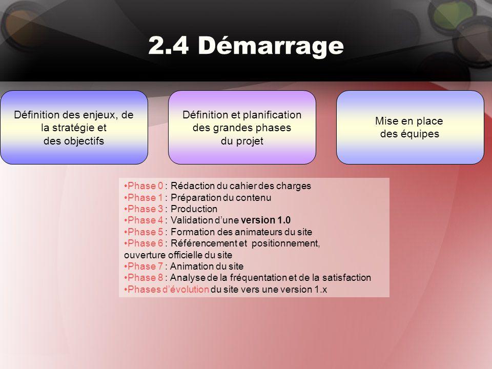 2.4 Démarrage Définition des enjeux, de la stratégie et des objectifs