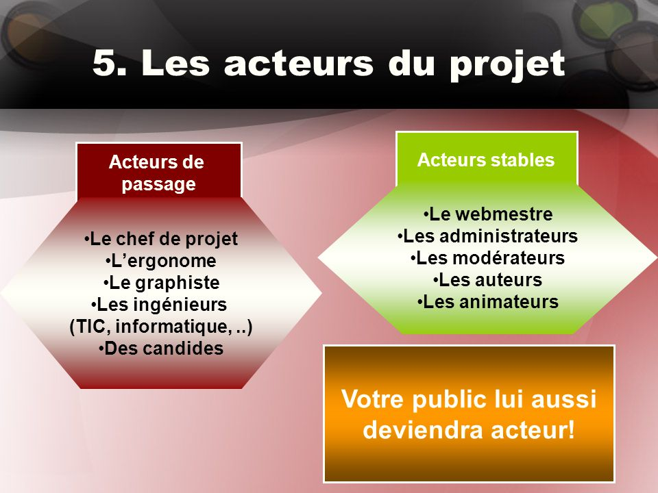 5. Les acteurs du projet Votre public lui aussi deviendra acteur!