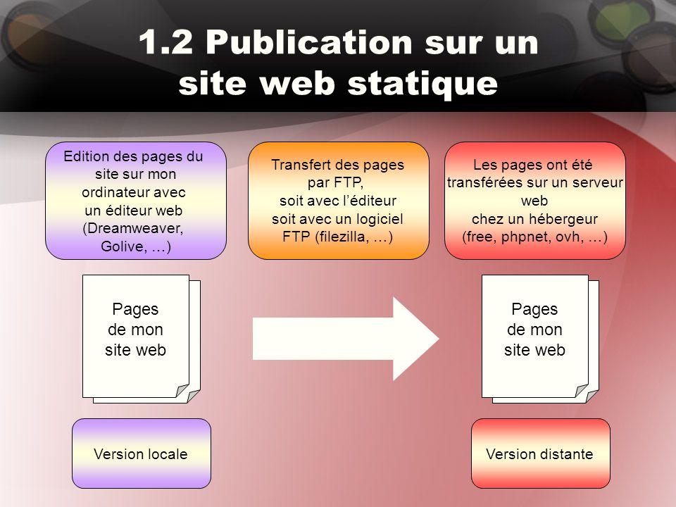 1.2 Publication sur un site web statique