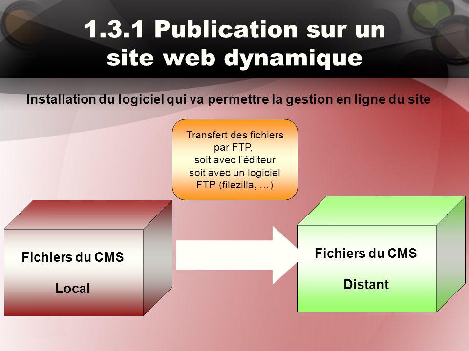 1.3.1 Publication sur un site web dynamique