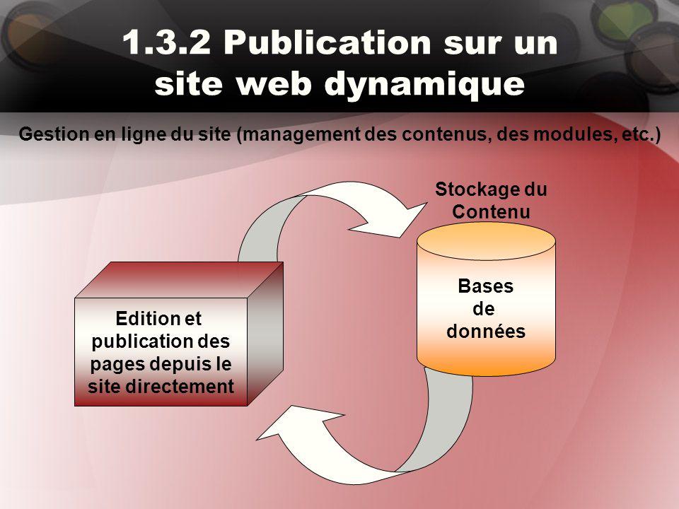 1.3.2 Publication sur un site web dynamique