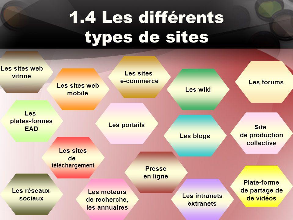 1.4 Les différents types de sites