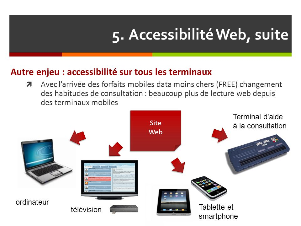 5. Accessibilité Web, suite