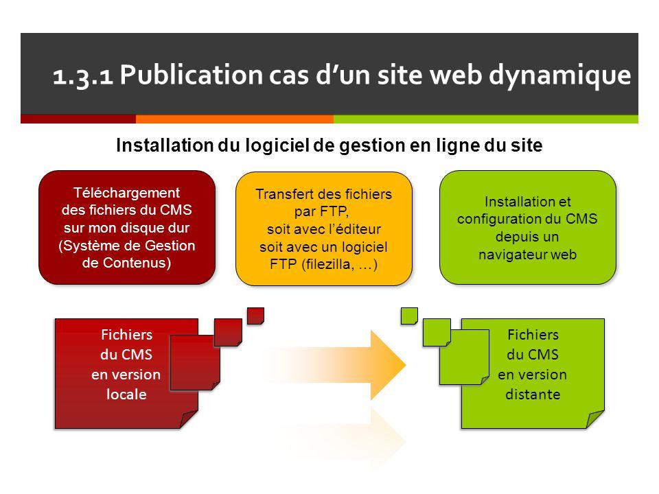 1.3.1 Publication cas d'un site web dynamique