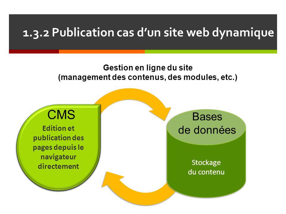 1.3.2 Publication cas d'un site web dynamique