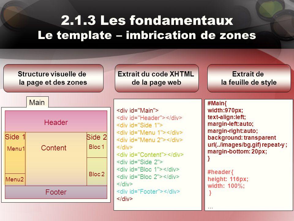 2.1.3 Les fondamentaux Le template – imbrication de zones