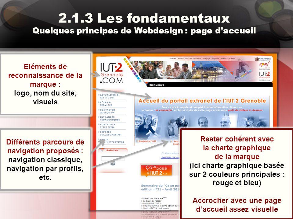 2.1.3 Les fondamentaux Quelques principes de Webdesign : page d'accueil