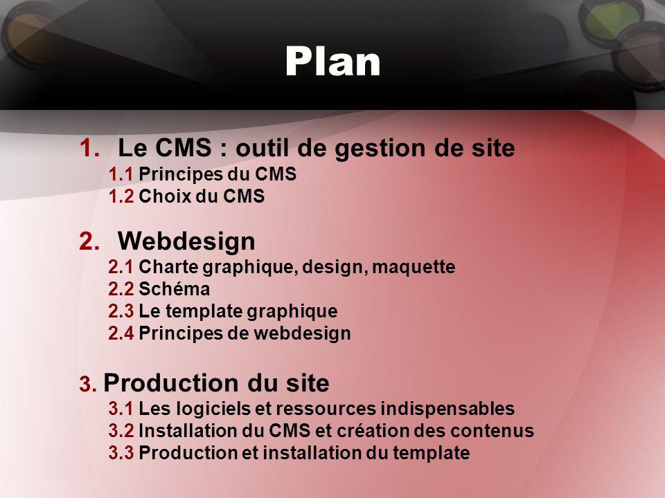 Plan Le CMS : outil de gestion de site Webdesign 3. Production du site