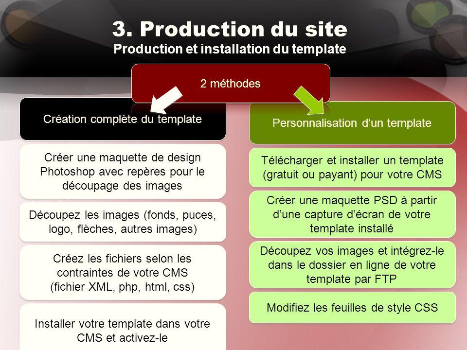 3. Production du site Production et installation du template