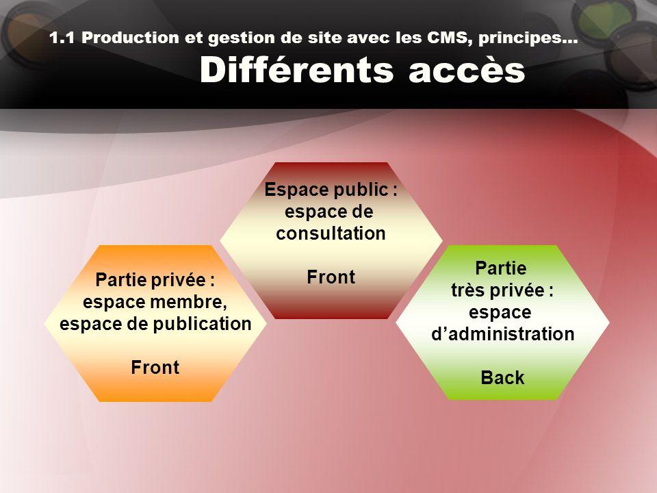 Espace public : espace de consultation