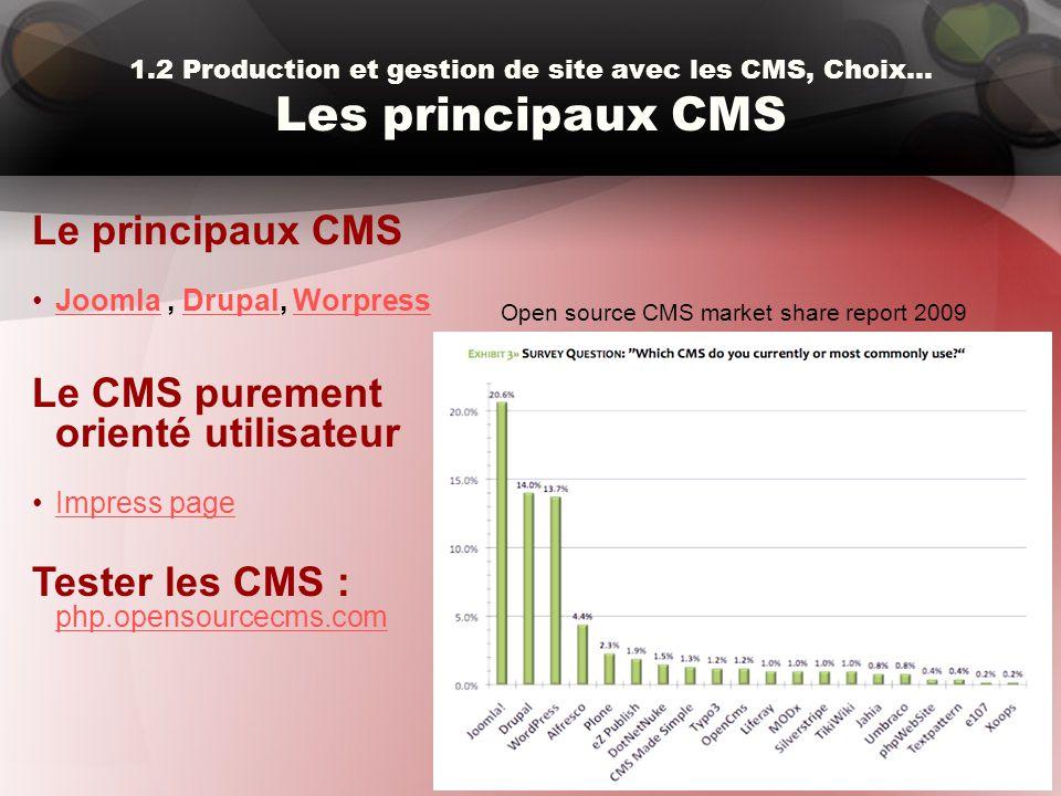 Le CMS purement orienté utilisateur