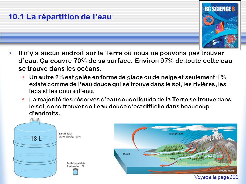 10.1 La répartition de l'eau