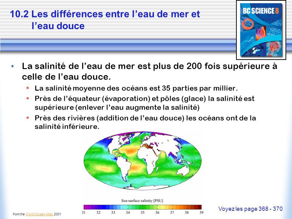 10.2 Les différences entre l'eau de mer et l'eau douce
