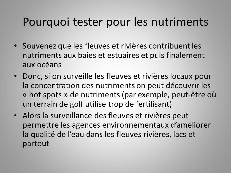 Pourquoi tester pour les nutriments