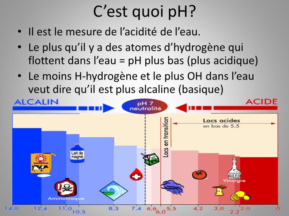 C'est quoi pH Il est le mesure de l'acidité de l'eau.