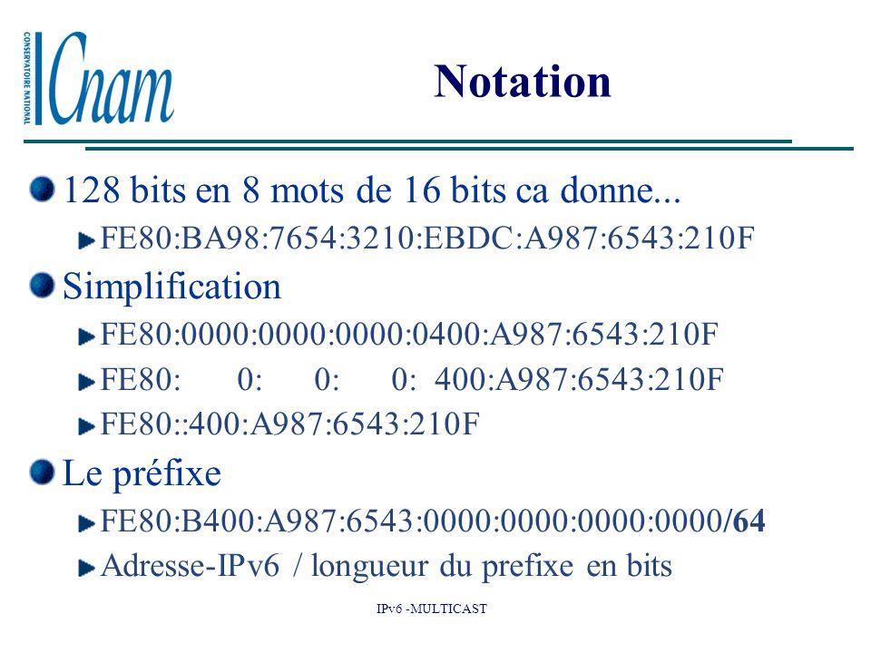 Notation 128 bits en 8 mots de 16 bits ca donne... Simplification