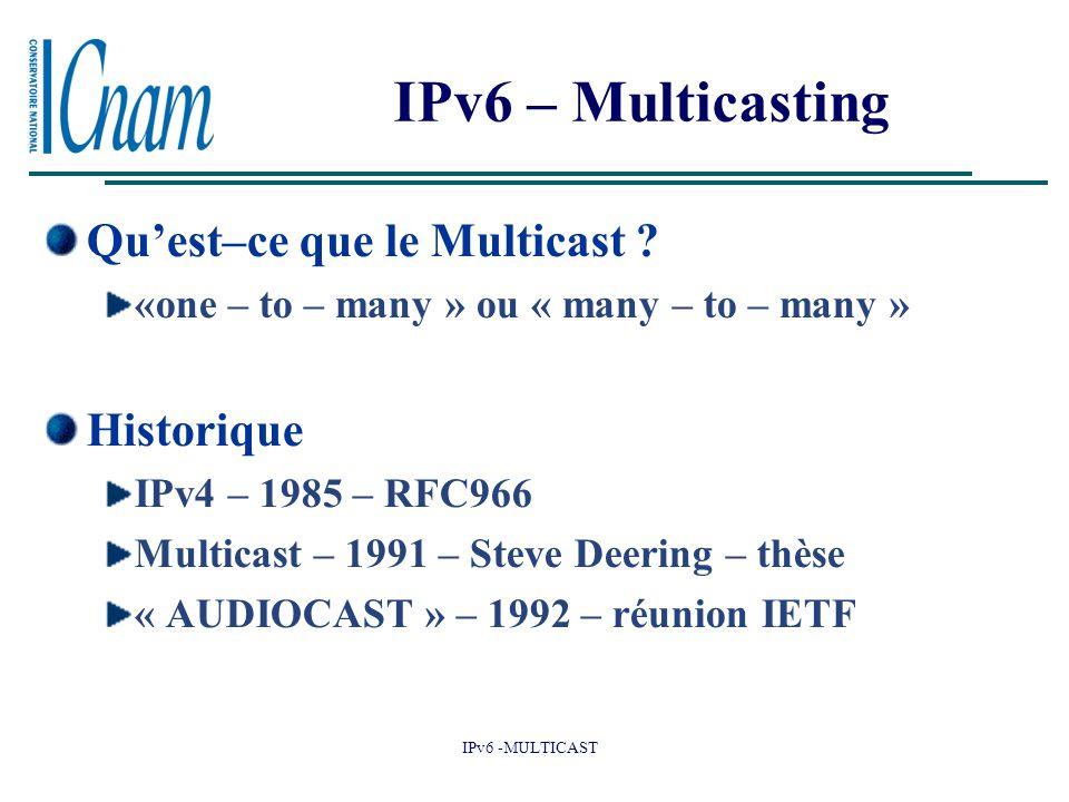 IPv6 – Multicasting Qu'est–ce que le Multicast Historique