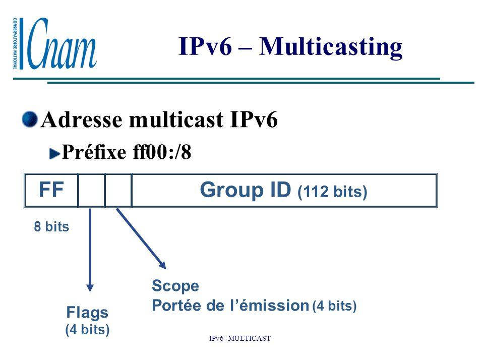 IPv6 – Multicasting Adresse multicast IPv6 Préfixe ff00:/8 FF