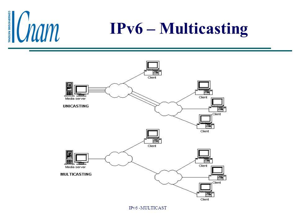 IPv6 – Multicasting