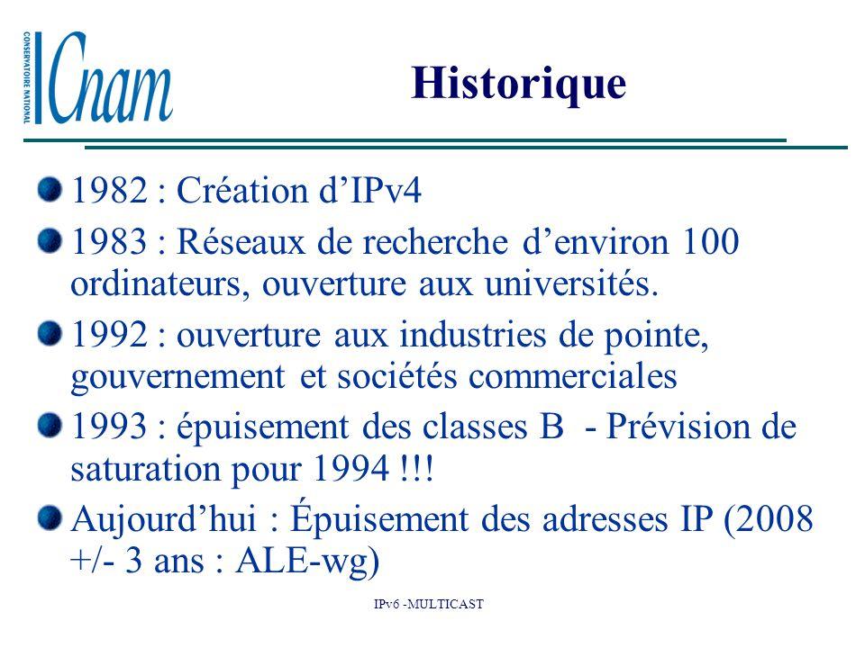 Historique 1982 : Création d'IPv4